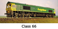Model Railway Review - Bachmann Class 66 - EWS, Freightliner, DRS, GGRF