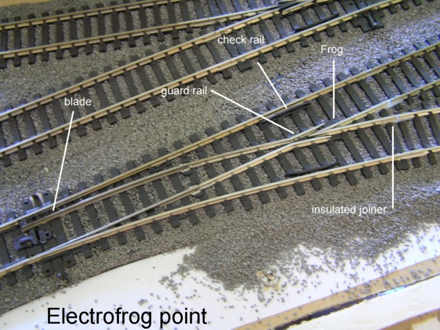 model railway track layouts the do s and don ts on electrofrog points the two frog rails are metal all the way to the point this means that the locomotives wheels can pass over the frog out losing