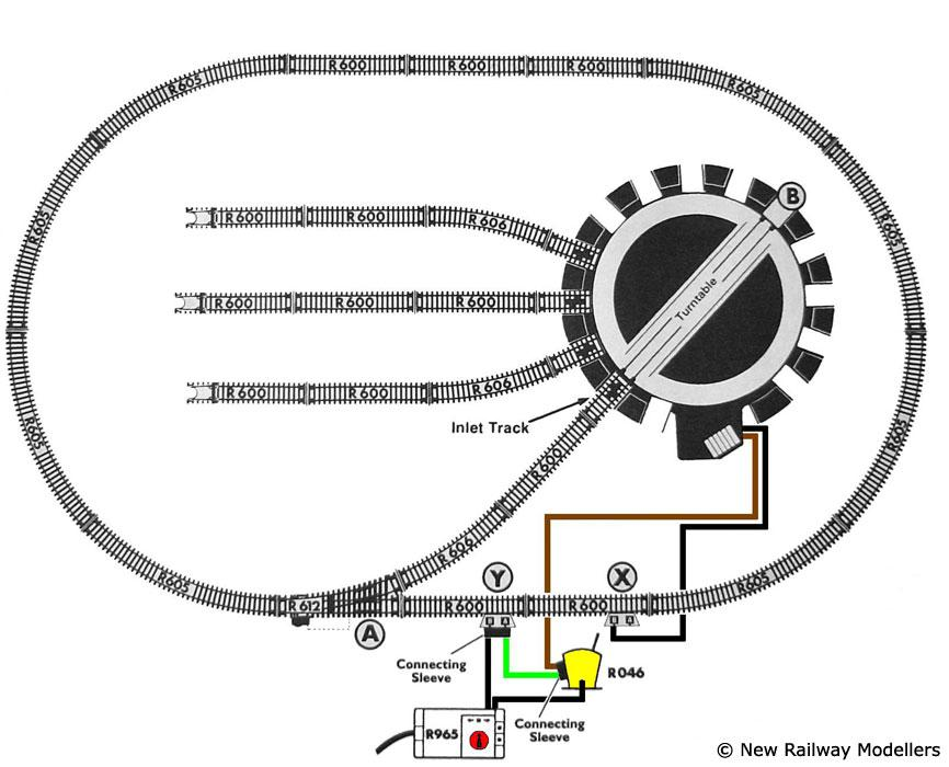 hornby turntable diagram hornby electronic turntable hornby turntable wiring diagram at panicattacktreatment.co