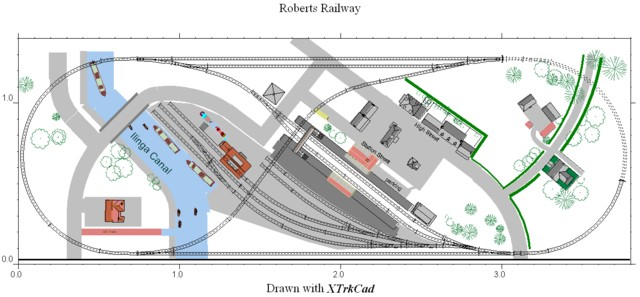 railway layout painting